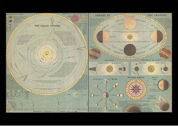 Postcard | The Solar System - Theory of the Seasons
