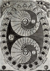 Postcard | A chart of the phases of the moon